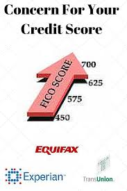 Concern For Your Credit Score (1)