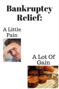 Bankruptcy Relief-